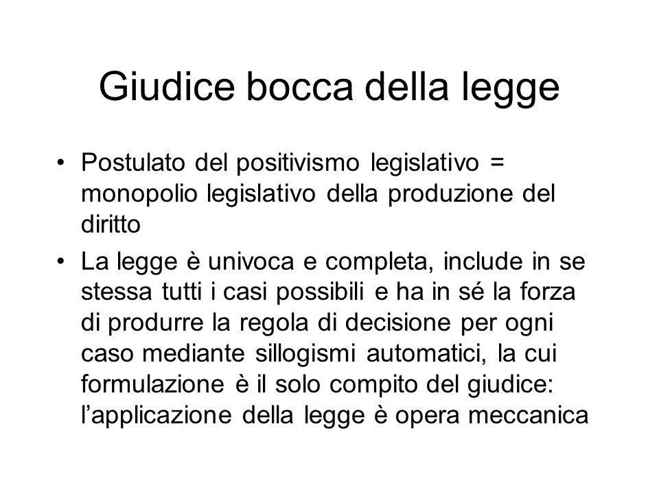 Giudice bocca della legge Postulato del positivismo legislativo = monopolio legislativo della produzione del diritto La legge è univoca e completa, in