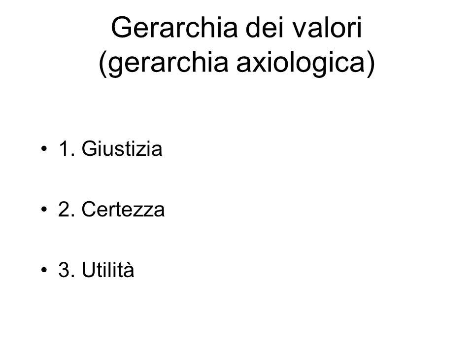 Gerarchia dei valori (gerarchia axiologica) 1. Giustizia 2. Certezza 3. Utilità