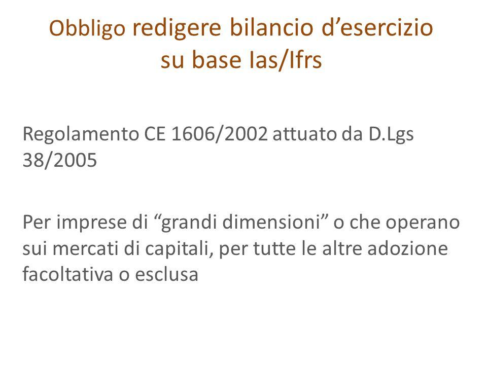 Obbligo redigere bilancio desercizio su base Ias/Ifrs Regolamento CE 1606/2002 attuato da D.Lgs 38/2005 Per imprese di grandi dimensioni o che operano