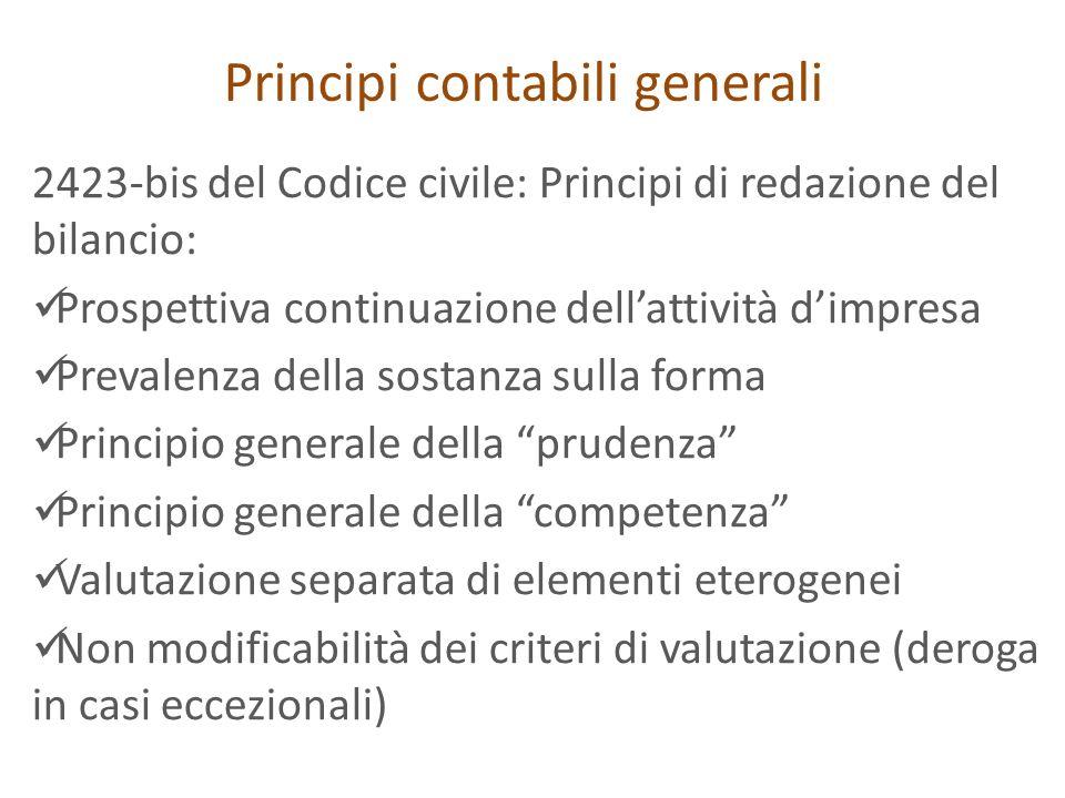 Principi contabili generali 2423-bis del Codice civile: Principi di redazione del bilancio: Prospettiva continuazione dellattività dimpresa Prevalenza