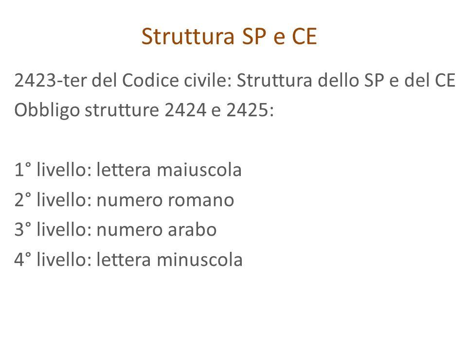 Struttura SP e CE 2423-ter del Codice civile: Struttura dello SP e del CE Obbligo strutture 2424 e 2425: 1° livello: lettera maiuscola 2° livello: num