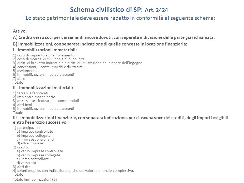 Schema civilistico di SP: Art.