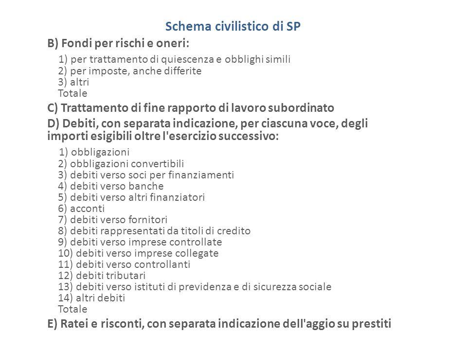 Schema civilistico di SP B) Fondi per rischi e oneri: 1) per trattamento di quiescenza e obblighi simili 2) per imposte, anche differite 3) altri Tota