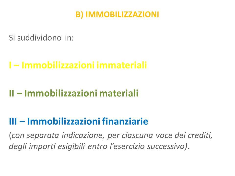B) IMMOBILIZZAZIONI Si suddividono in: I – Immobilizzazioni immateriali II – Immobilizzazioni materiali III – Immobilizzazioni finanziarie (con separa
