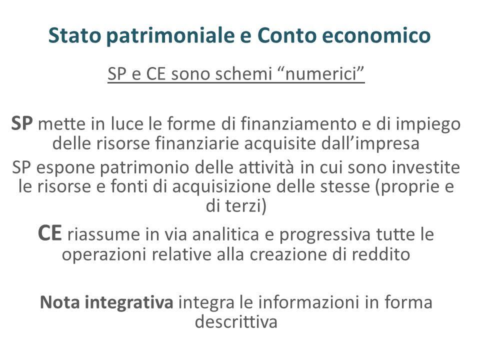Stato patrimoniale e Conto economico SP e CE sono schemi numerici SP mette in luce le forme di finanziamento e di impiego delle risorse finanziarie ac