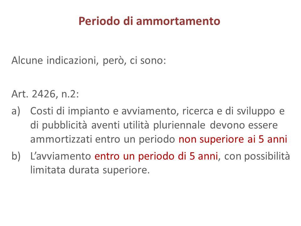 Periodo di ammortamento Alcune indicazioni, però, ci sono: Art. 2426, n.2: a)Costi di impianto e avviamento, ricerca e di sviluppo e di pubblicità ave