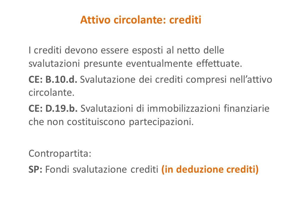 Attivo circolante: crediti I crediti devono essere esposti al netto delle svalutazioni presunte eventualmente effettuate. CE: B.10.d. Svalutazione dei