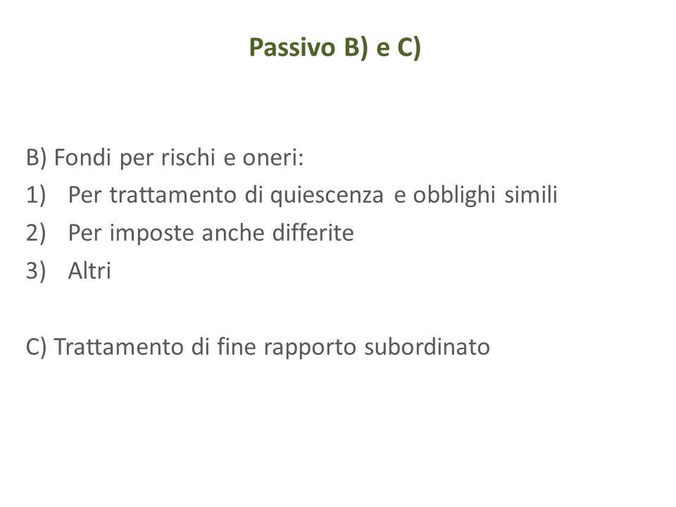 Passivo B) e C) B) Fondi per rischi e oneri: 1)Per trattamento di quiescenza e obblighi simili 2)Per imposte anche differite 3)Altri C) Trattamento di