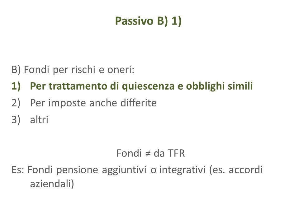 Passivo B) 1) B) Fondi per rischi e oneri: 1)Per trattamento di quiescenza e obblighi simili 2)Per imposte anche differite 3)altri Fondi da TFR Es: Fo