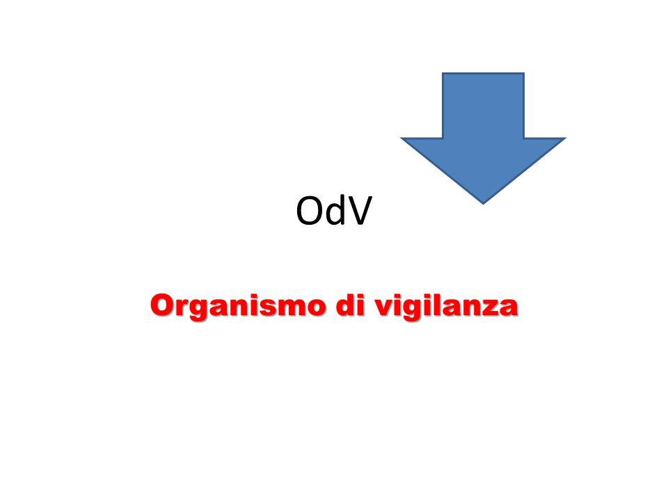 OdV Organismo di vigilanza