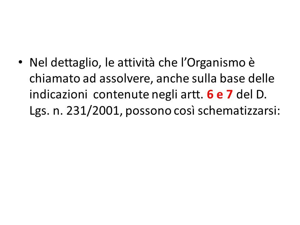 Nel dettaglio, le attività che lOrganismo è chiamato ad assolvere, anche sulla base delle indicazioni contenute negli artt. 6 e 7 del D. Lgs. n. 231/2