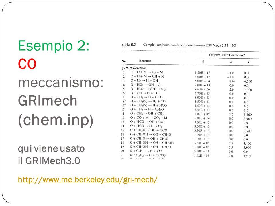 Esempio 2: CO meccanismo: GRImech (chem.inp ) qui viene usato il GRIMech3.0 http://www.me.berkeley.edu/gri-mech/ http://www.me.berkeley.edu/gri-mech/