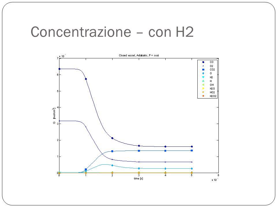 Concentrazione – con H2