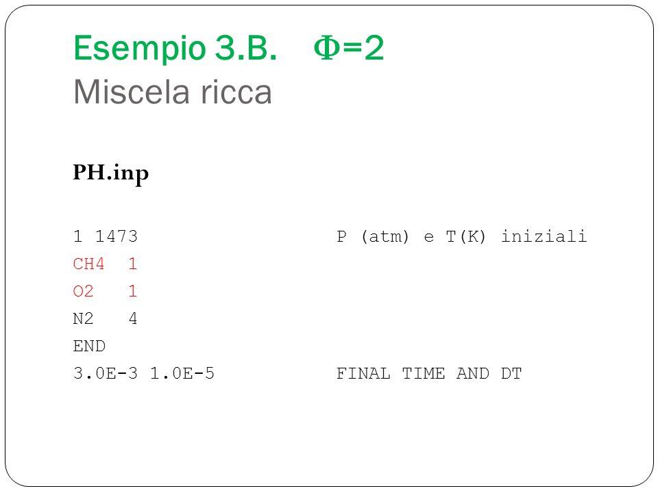 Esempio 3.B. =2 Miscela ricca PH.inp 1 1473P (atm) e T(K) iniziali CH4 1 O2 1 N2 4 END 3.0E-3 1.0E-5FINAL TIME AND DT
