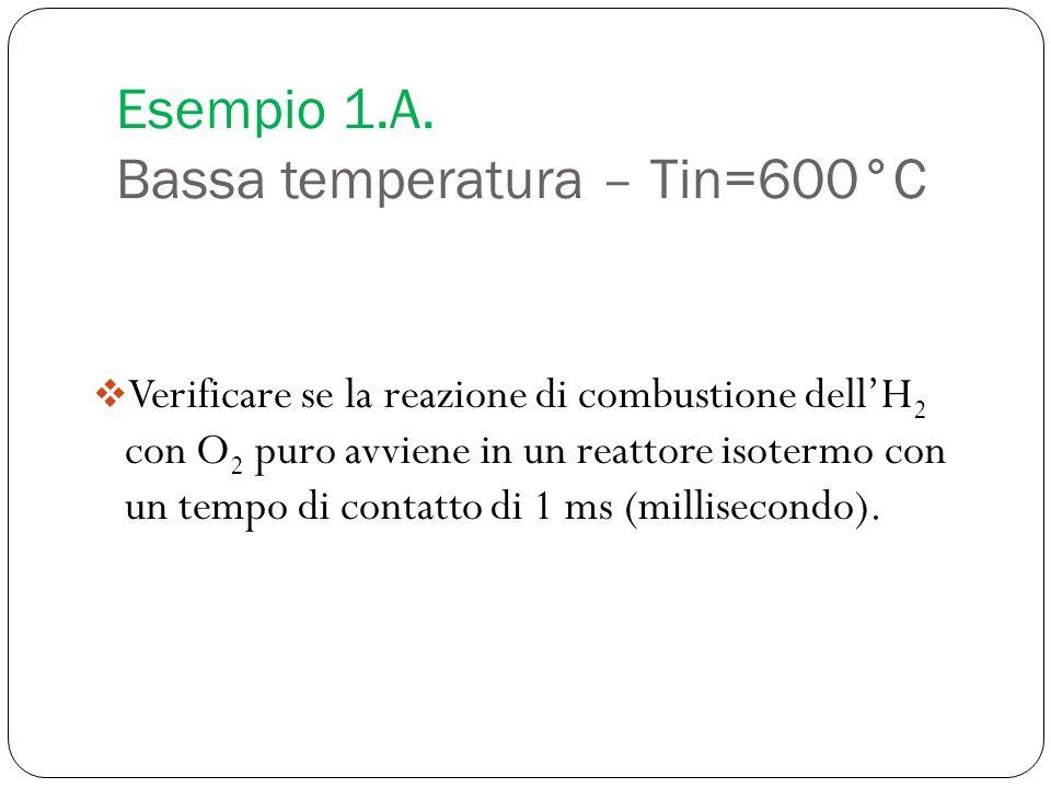 Esempio 1.A. Bassa temperatura – Tin=600°C Verificare se la reazione di combustione dellH 2 con O 2 puro avviene in un reattore isotermo con un tempo