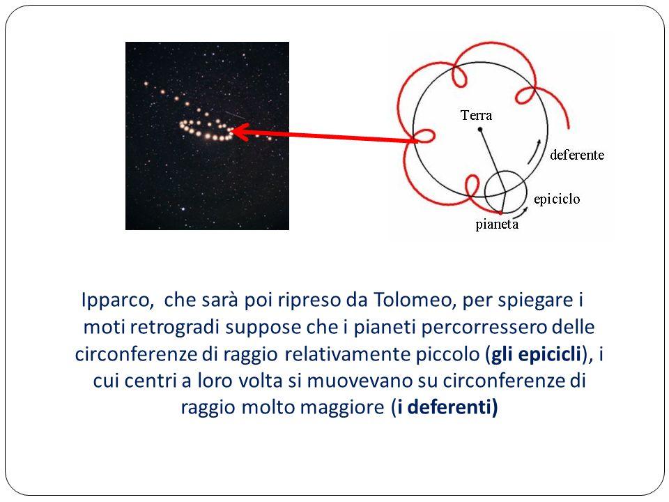 Ipparco, che sarà poi ripreso da Tolomeo, per spiegare i moti retrogradi suppose che i pianeti percorressero delle circonferenze di raggio relativamen