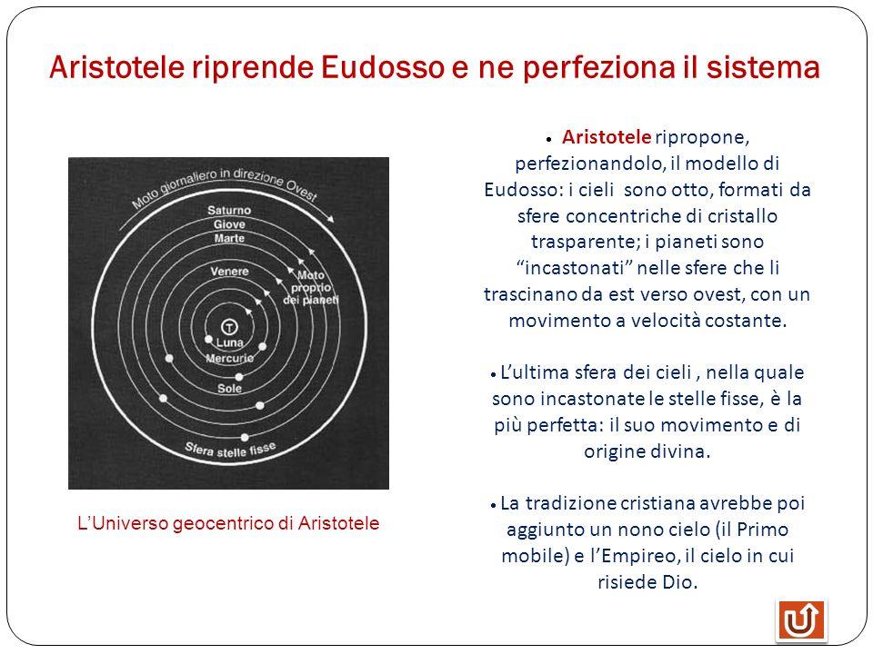 Aristotele riprende Eudosso e ne perfeziona il sistema LUniverso geocentrico di Aristotele Aristotele ripropone, perfezionandolo, il modello di Eudoss