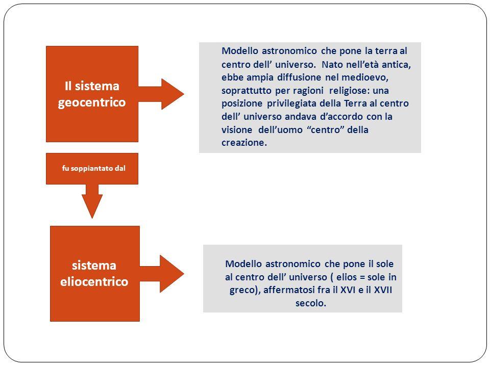 Galileo Dopo Copernico la teoria copernicana fu ripresa da Galileo Galilei.