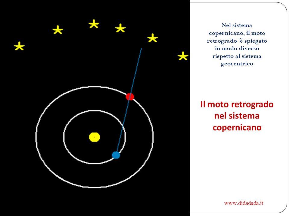 V. Sciacca L'eliocentrismo Il moto retrogrado nel sistema copernicano Nel sistema copernicano, il moto retrogrado è spiegato in modo diverso rispetto