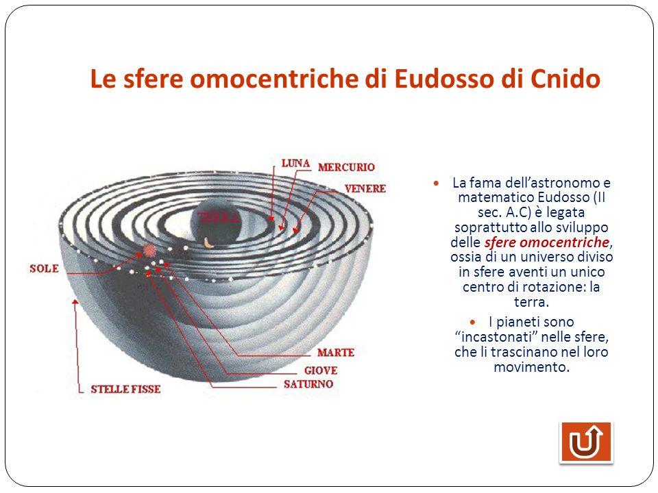 Aristotele riprende Eudosso e ne perfeziona il sistema LUniverso geocentrico di Aristotele Aristotele ripropone, perfezionandolo, il modello di Eudosso: i cieli sono otto, formati da sfere concentriche di cristallo trasparente; i pianeti sono incastonati nelle sfere che li trascinano da est verso ovest, con un movimento a velocità costante.