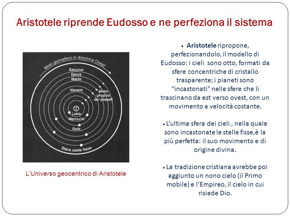 Il primo eliocentrismo formulato da Aristarco di Samo La Teoria eliocentrica fu per la prima volta formulata da Aristarco di Samo nel corso del IV secolo a.