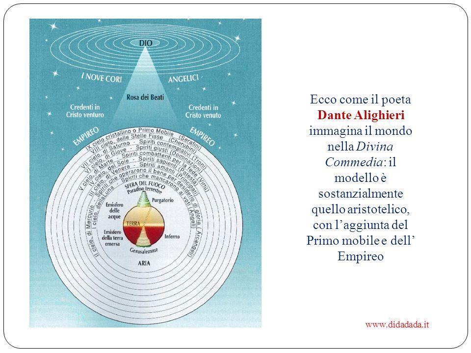 Ecco come il poeta Dante Alighieri immagina il mondo nella Divina Commedia: il modello è sostanzialmente quello aristotelico, con laggiunta del Primo