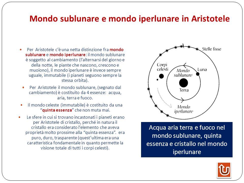 Mondo sublunare e mondo iperlunare in Aristotele Per Aristotele cè una netta distinzione fra mondo sublunare e mondo iperlunare: il mondo sublunare è
