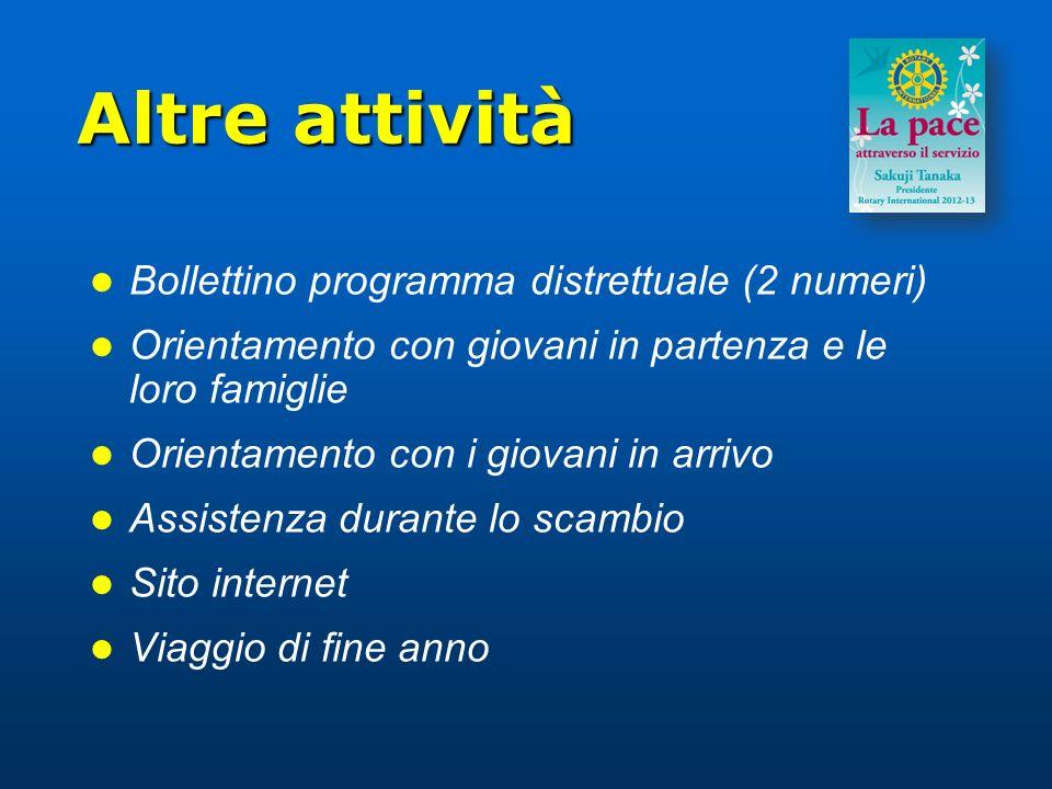 Altre attività Bollettino programma distrettuale (2 numeri) Orientamento con giovani in partenza e le loro famiglie Orientamento con i giovani in arri