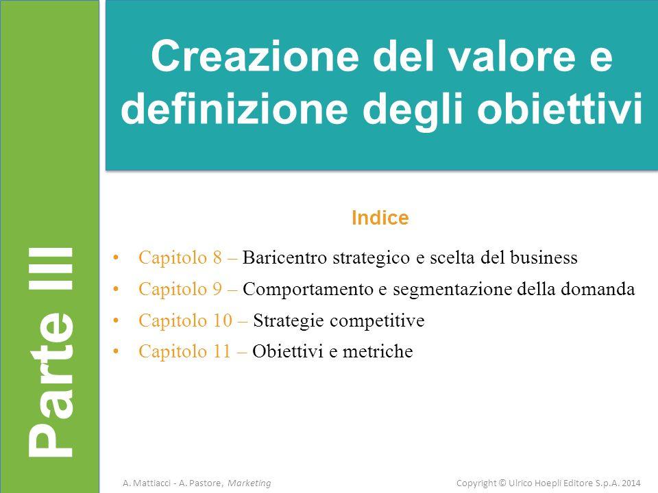 Parte III Indice Capitolo 8 – Baricentro strategico e scelta del business Capitolo 9 – Comportamento e segmentazione della domanda Capitolo 10 – Strat