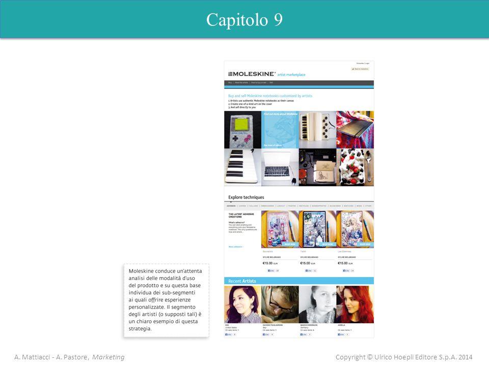 Capitolo 9 A. Mattiacci - A. Pastore, Marketing Copyright © Ulrico Hoepli Editore S.p.A. 2014