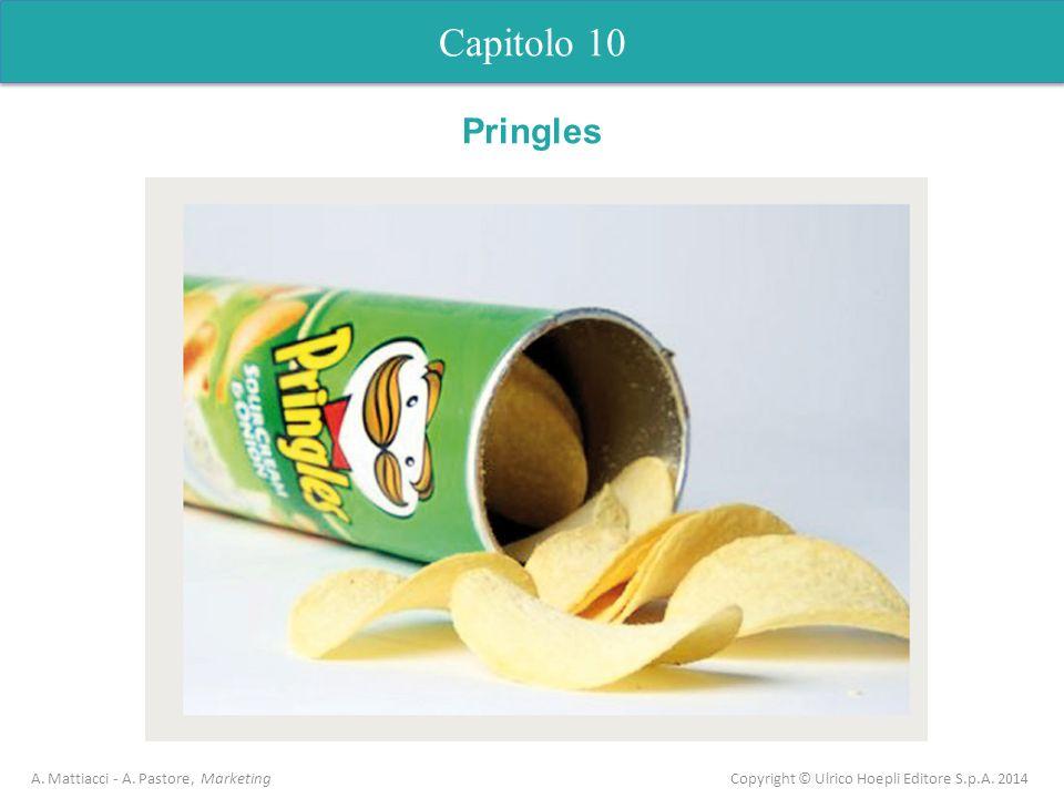 Capitolo 10 A. Mattiacci - A. Pastore, Marketing Copyright © Ulrico Hoepli Editore S.p.A. 2014 Pringles