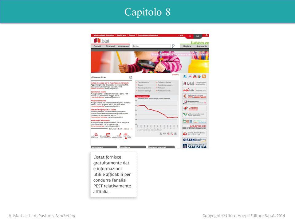 Capitolo 8 A. Mattiacci - A. Pastore, Marketing Copyright © Ulrico Hoepli Editore S.p.A. 2014 Capitolo 5 Analisi dellofferta