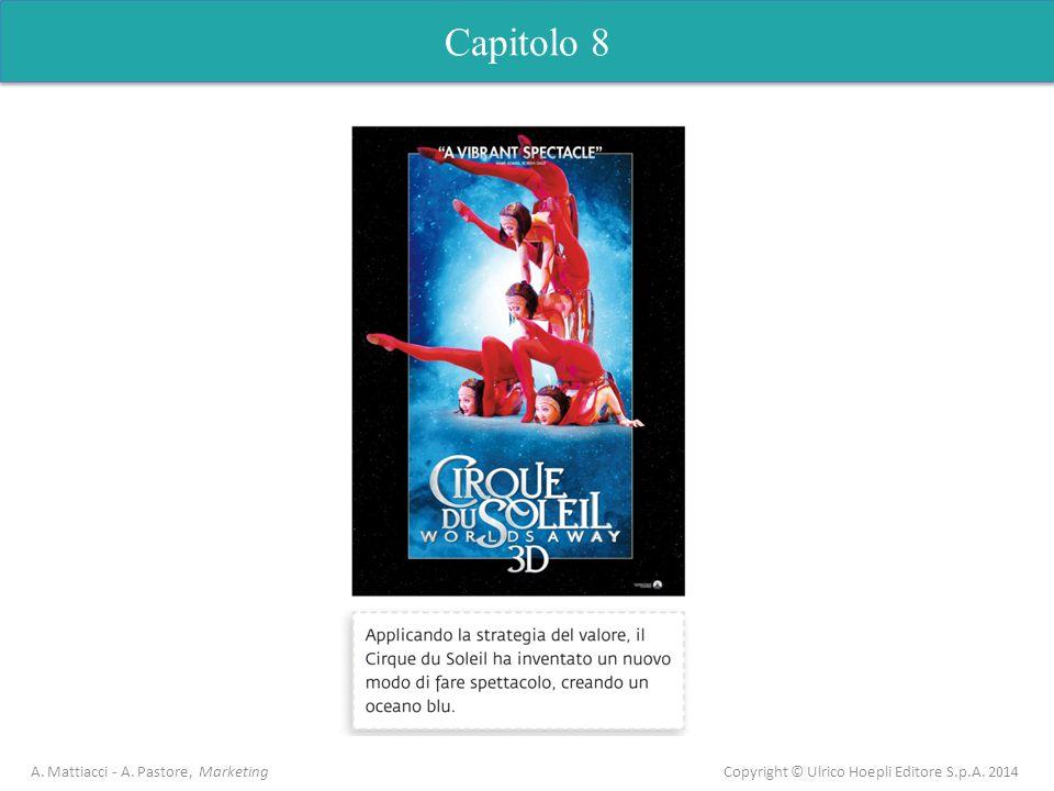Capitolo 8 A. Mattiacci - A. Pastore, Marketing Copyright © Ulrico Hoepli Editore S.p.A. 2014