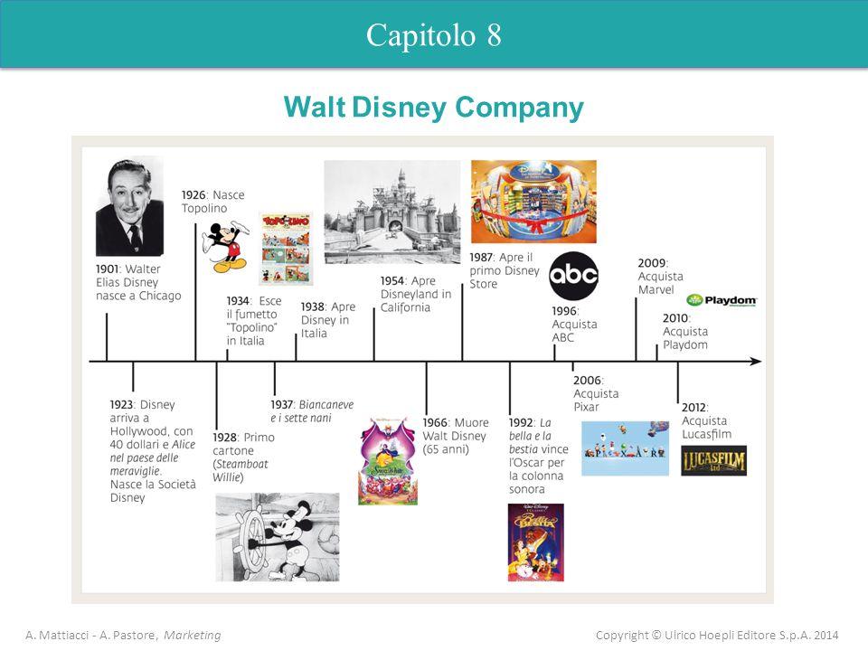 Capitolo 8 A. Mattiacci - A. Pastore, Marketing Copyright © Ulrico Hoepli Editore S.p.A. 2014 Walt Disney Company