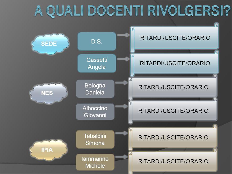 Cassetti Angela SEDE RITARDI/USCITE/ORARIO D.S.