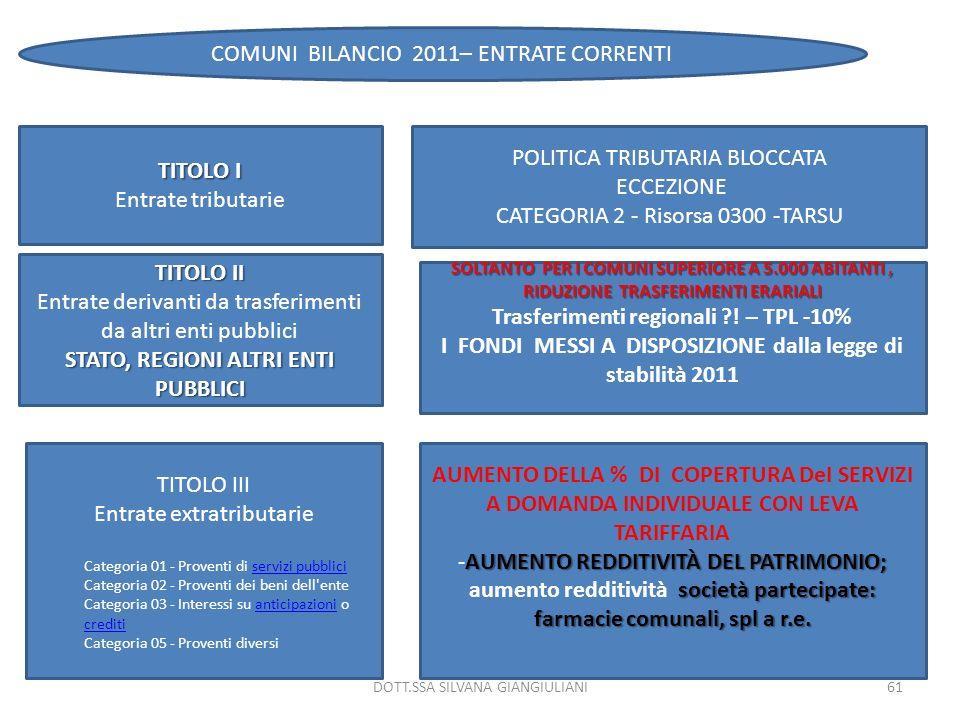 TITOLO I Entrate tributarie COMUNI BILANCIO 2011– ENTRATE CORRENTI POLITICA TRIBUTARIA BLOCCATA ECCEZIONE CATEGORIA 2 - Risorsa 0300 -TARSU TITOLO II