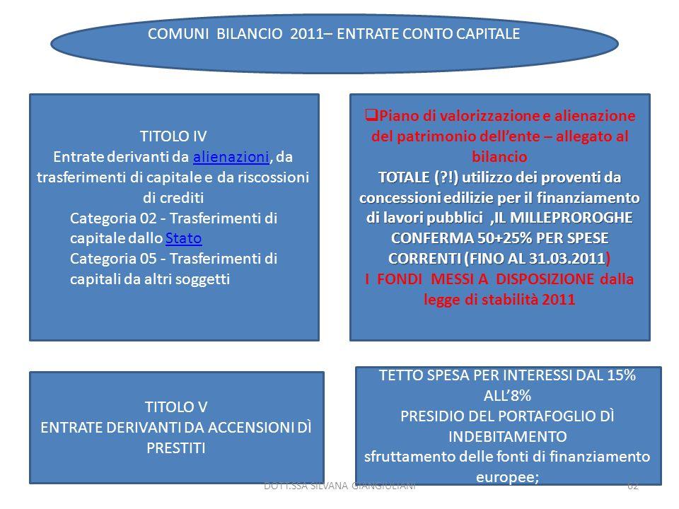 COMUNI BILANCIO 2011– ENTRATE CONTO CAPITALE TITOLO IV Entrate derivanti da alienazioni, da trasferimenti di capitale e da riscossioni di creditialien