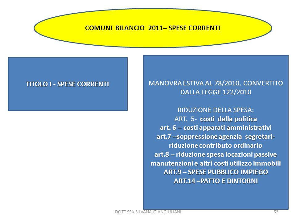 COMUNI BILANCIO 2011– SPESE CORRENTI TITOLO I - SPESE CORRENTI MANOVRA ESTIVA AL 78/2010, CONVERTITO DALLA LEGGE 122/2010 RIDUZIONE DELLA SPESA: costi