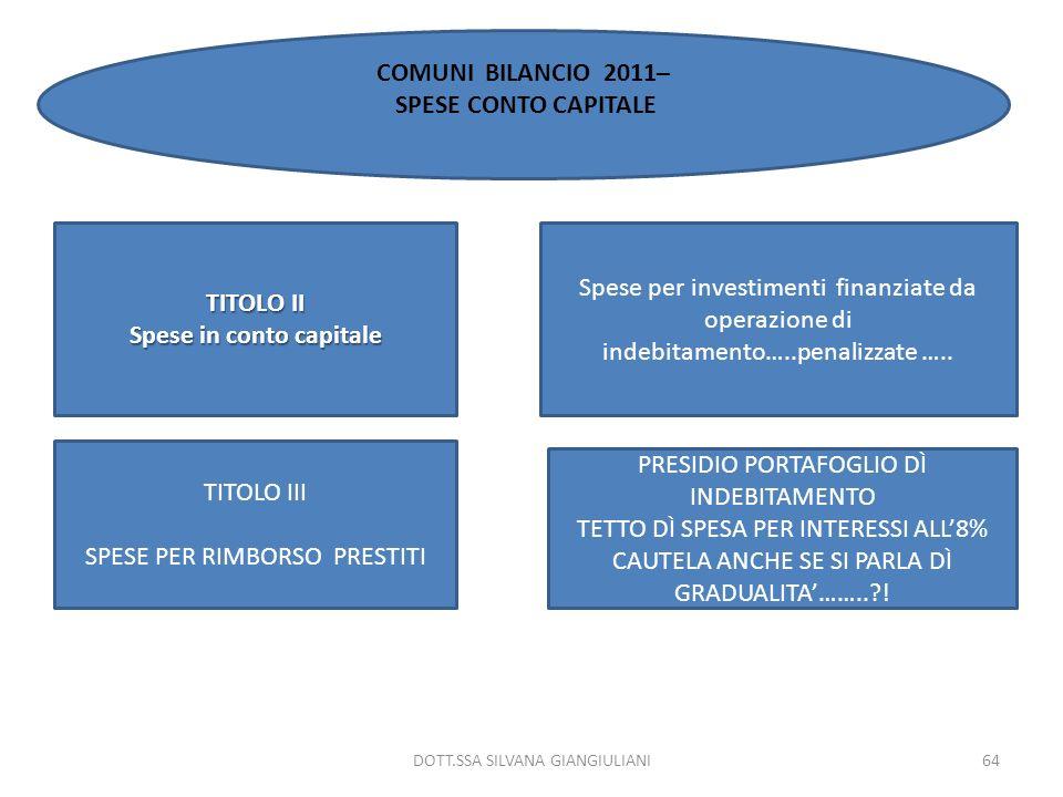 DOTT.SSA SILVANA GIANGIULIANI64 COMUNI BILANCIO 2011– SPESE CONTO CAPITALE TITOLO II Spese in conto capitale Spese per investimenti finanziate da oper