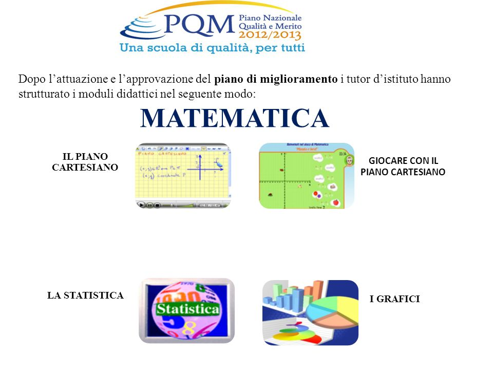 Dopo lattuazione e lapprovazione del piano di miglioramento i tutor distituto hanno strutturato i moduli didattici nel seguente modo: MATEMATICA IL PI