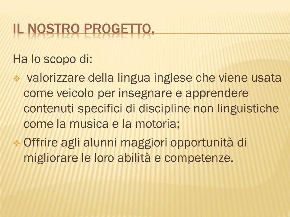 Si tratta di un acronimo (Content and Language Integrated Learning) ovvero, Insegnamento Integrato di Lingua e Contenuto.