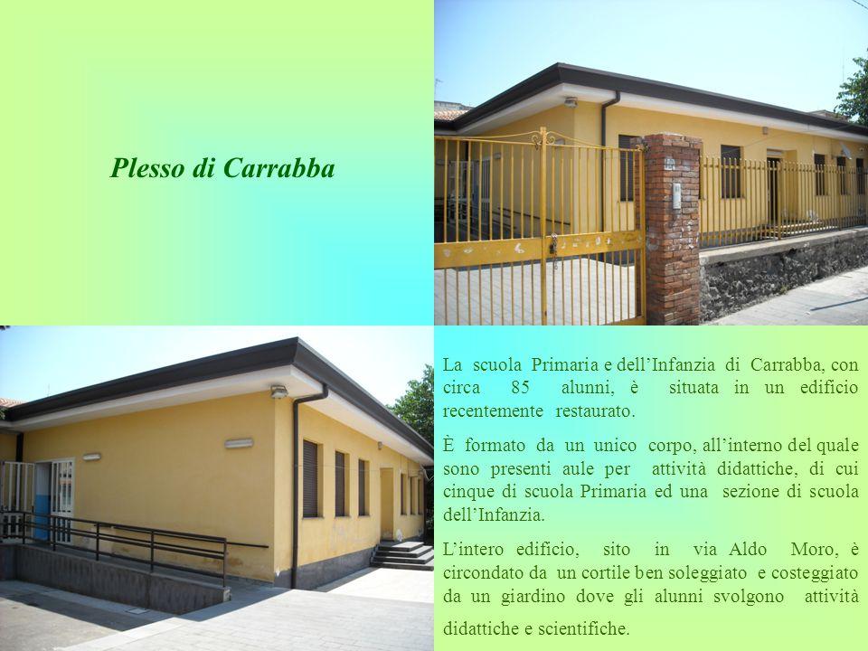 Plesso di Carrabba La scuola Primaria e dellInfanzia di Carrabba, con circa 85 alunni, è situata in un edificio recentemente restaurato. È formato da
