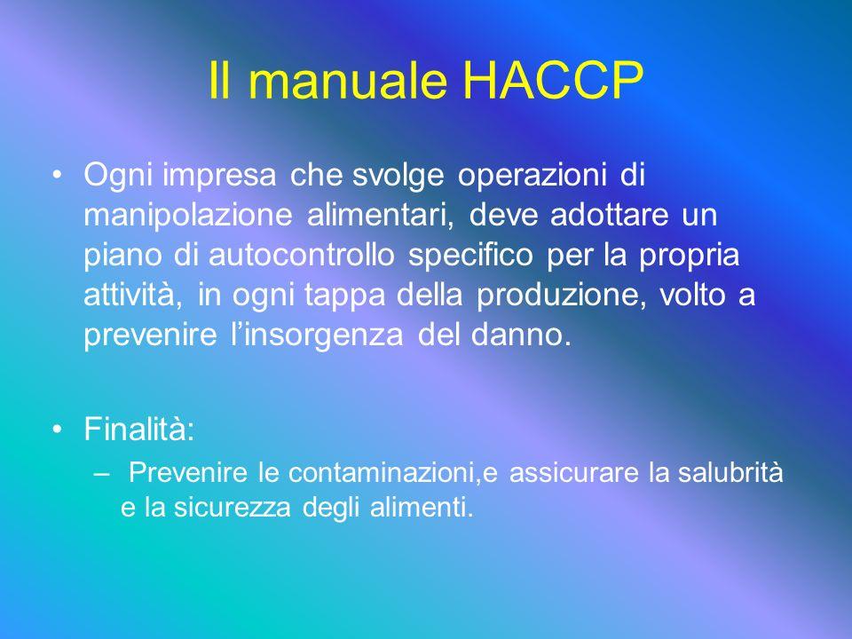 Il manuale HACCP Ogni impresa che svolge operazioni di manipolazione alimentari, deve adottare un piano di autocontrollo specifico per la propria attività, in ogni tappa della produzione, volto a prevenire linsorgenza del danno.