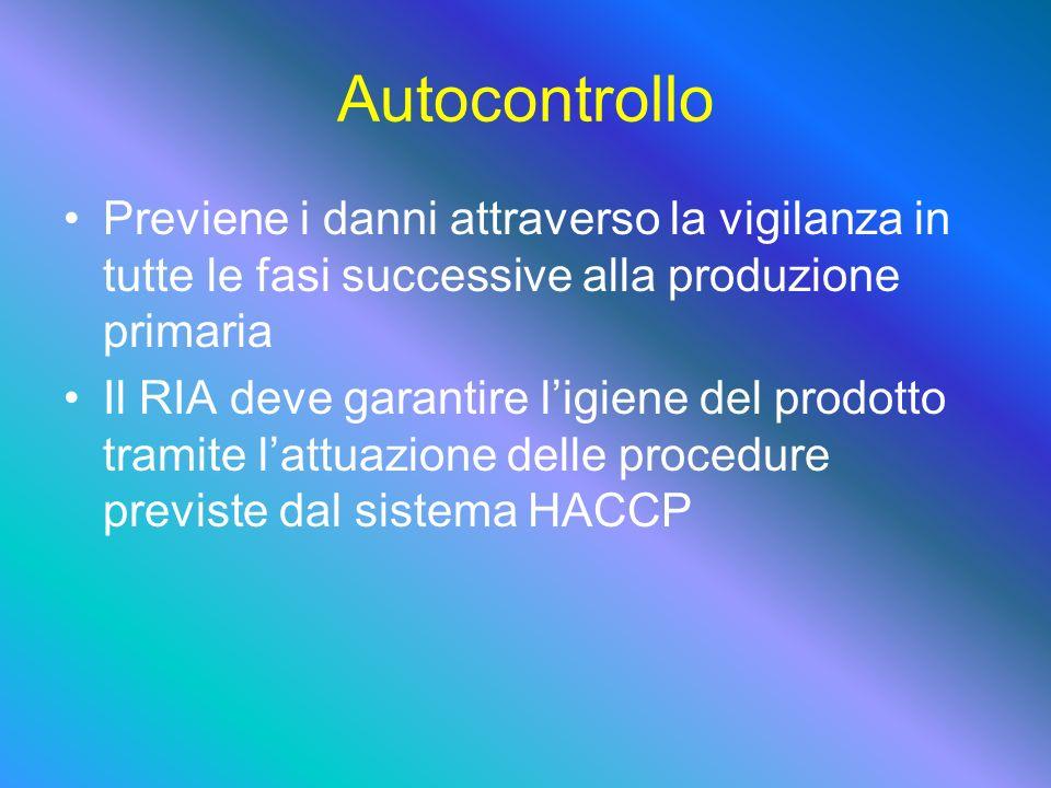Autocontrollo Previene i danni attraverso la vigilanza in tutte le fasi successive alla produzione primaria Il RIA deve garantire ligiene del prodotto tramite lattuazione delle procedure previste dal sistema HACCP