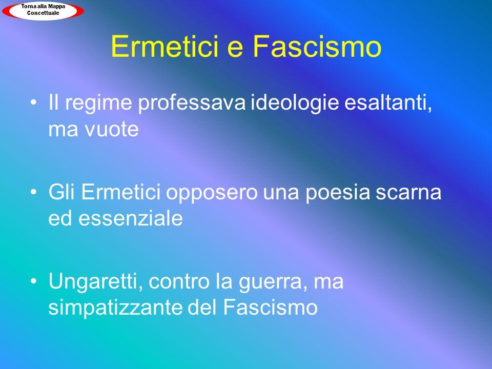 Ermetici e Fascismo Il regime professava ideologie esaltanti, ma vuote Gli Ermetici opposero una poesia scarna ed essenziale Ungaretti, contro la guerra, ma simpatizzante del Fascismo Torna alla Mappa Concettuale