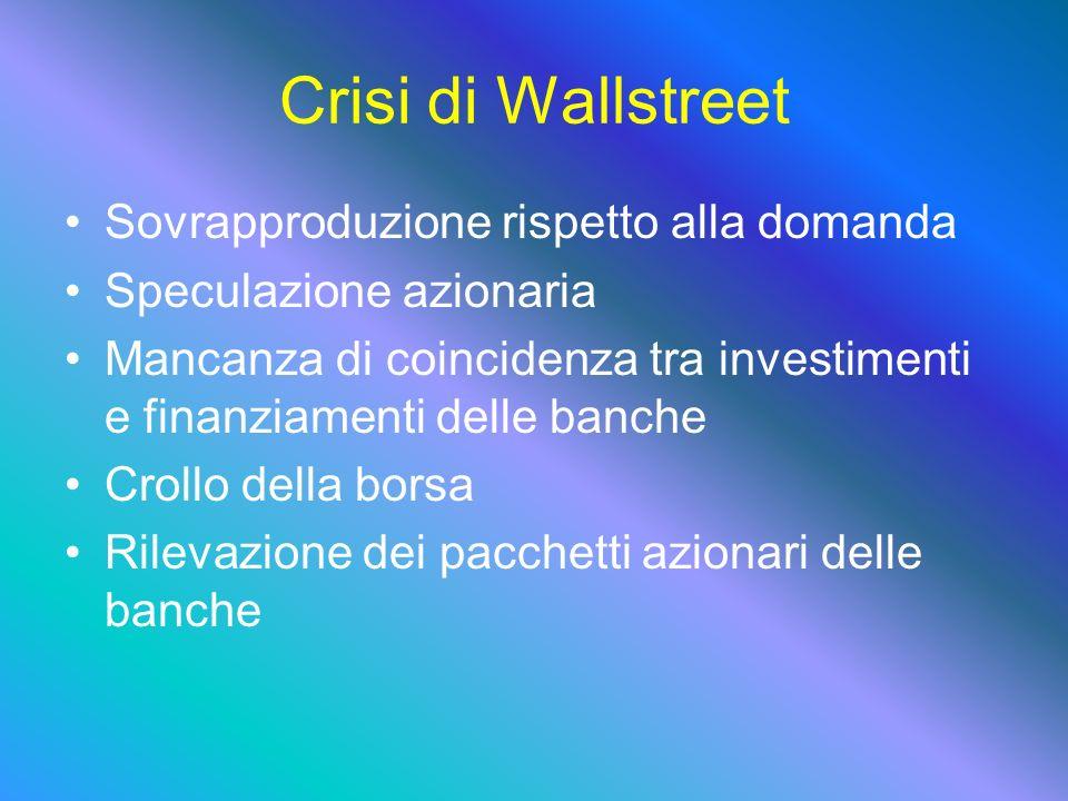 Crisi di Wallstreet Sovrapproduzione rispetto alla domanda Speculazione azionaria Mancanza di coincidenza tra investimenti e finanziamenti delle banche Crollo della borsa Rilevazione dei pacchetti azionari delle banche