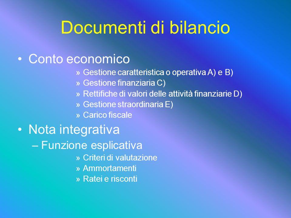 Documenti di bilancio Conto economico »G»Gestione caratteristica o operativa A) e B) »G»Gestione finanziaria C) »R»Rettifiche di valori delle attività finanziarie D) »G»Gestione straordinaria E) »C»Carico fiscale Nota integrativa –F–Funzione esplicativa »C»Criteri di valutazione »A»Ammortamenti »R»Ratei e risconti