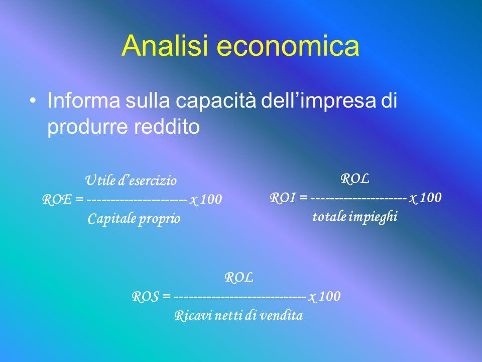 Analisi economica Informa sulla capacità dellimpresa di produrre reddito Utile desercizio ROE = ---------------------- x 100 Capitale proprio ROL ROI = --------------------- x 100 totale impieghi ROL ROS = ----------------------------- x 100 Ricavi netti di vendita