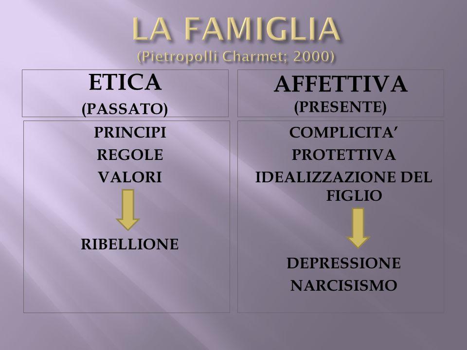 ETICA (PASSATO) AFFETTIVA (PRESENTE) PRINCIPI REGOLE VALORI RIBELLIONE COMPLICITA PROTETTIVA IDEALIZZAZIONE DEL FIGLIO DEPRESSIONE NARCISISMO