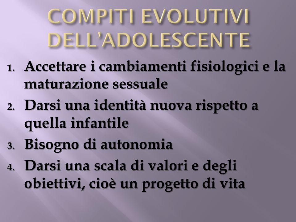 1. Accettare i cambiamenti fisiologici e la maturazione sessuale 2. Darsi una identità nuova rispetto a quella infantile 3. Bisogno di autonomia 4. Da